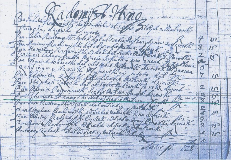 Żródło: jw., podkreślenie - Pan Tomasz Wiśniowski dał od siebie, żony i córki - 15 gr.