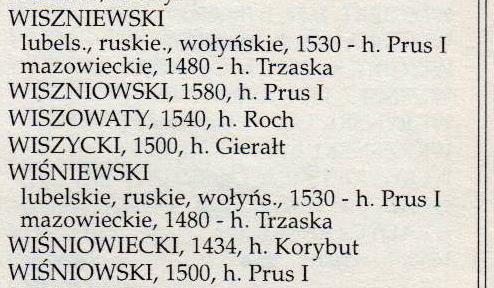 T. Gajl,Polskie rody szlacheckie i ich herby, wyd.Benkowski, Białystok 2000, s.217