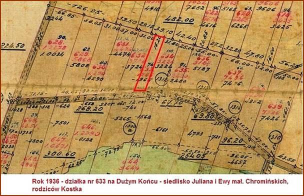 Za A. Boczkiem. www.dziewule.strefa.pl